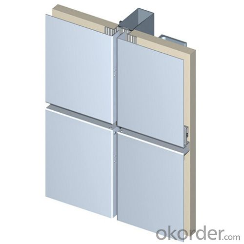 PVDF Prepaited Aluminum for Aluminum Composite Materials