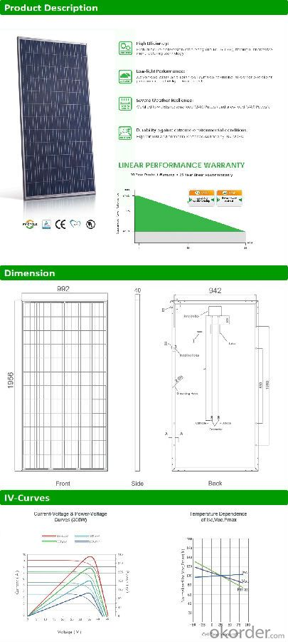 Poly 295w solar panel price A grade PV panels