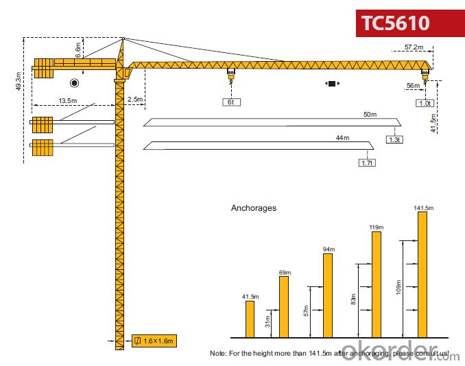 Tower Crane TC5613 Panel Mast Section New
