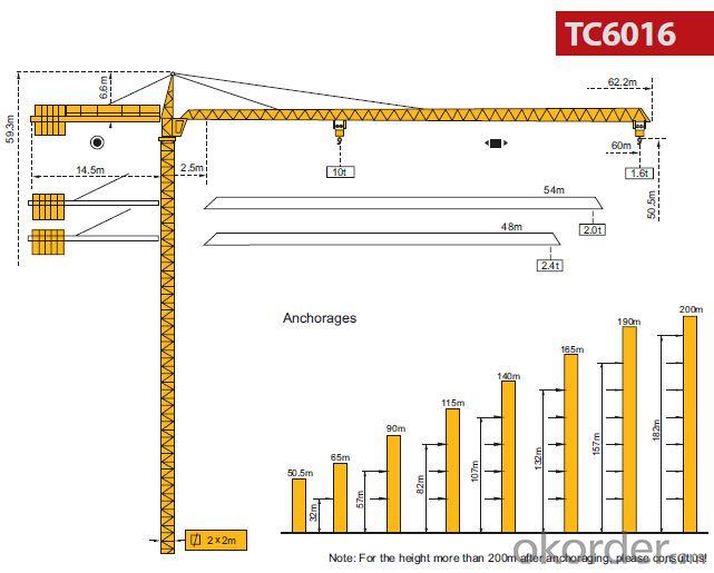 Tower Crane QTZ100 VFD Technical Control