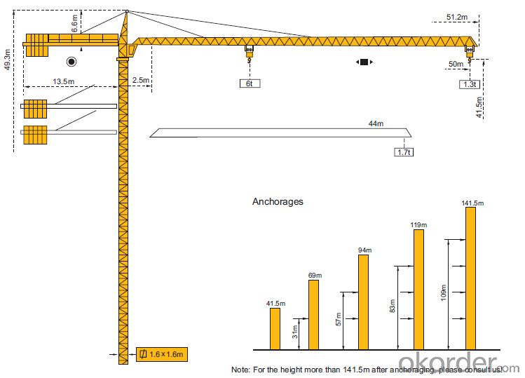 Tower Crane Intergrated Mast Section Fast Delivery
