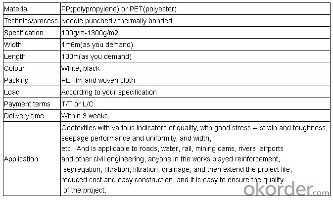 Non Woven Polypropylene Geotextile for Road Construction