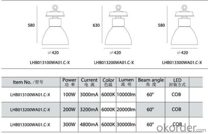 100W 200W300WLED HIGH BAY LIGHTING