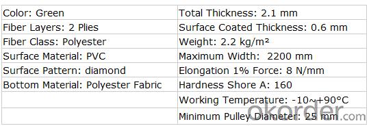 2.0mm Diamond Treadmill PVC Conveyor Belt Running Belt