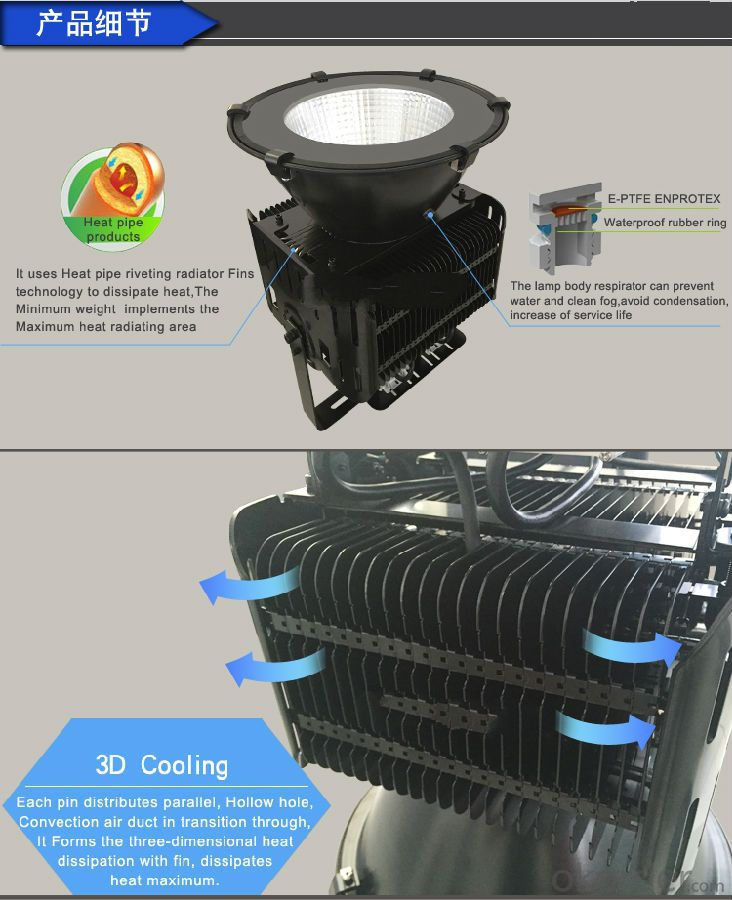 The LED lamp tower crane  LED light industrial and mining lamp400W