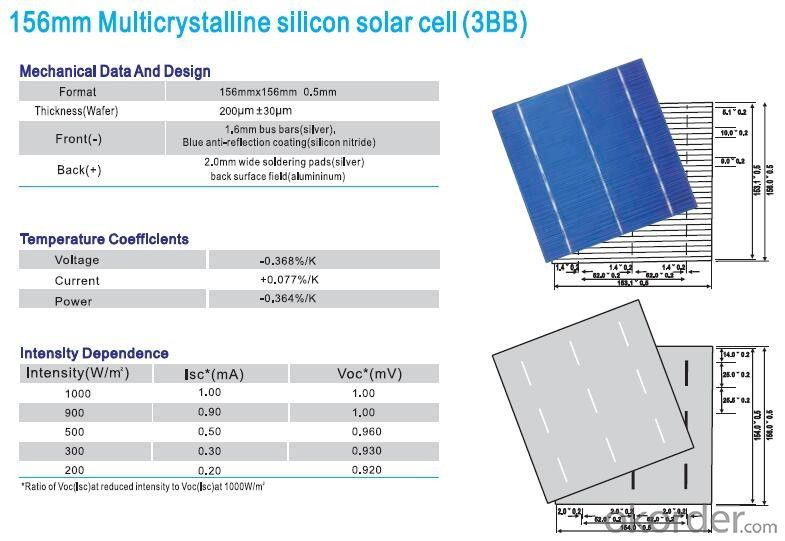 High Current Solar Cell 17.6% Polycrystalline Silicon Solar Cell Price