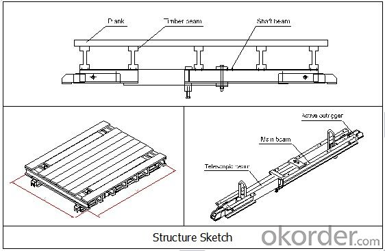 Adjustable Shaft Platform / Engineered Formwork System