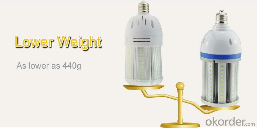 LED corn light: >100lm/w, 360° beam angle, Samsung or Epistar chip available, widely application.
