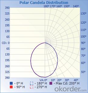 6-inch Downlight  /  C22DL-Q6