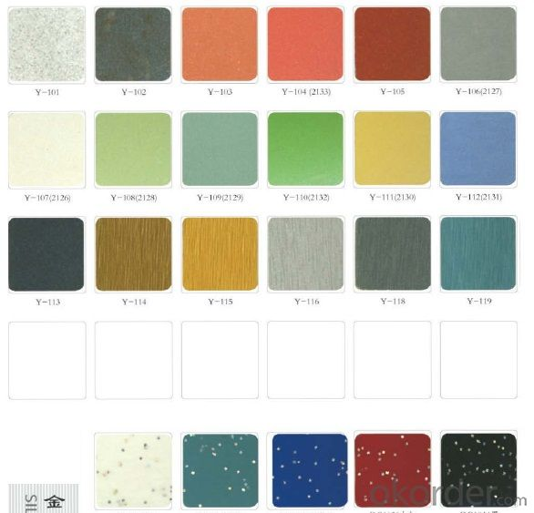 High-Pressure Laminates Sheet HPL Board for Furniture