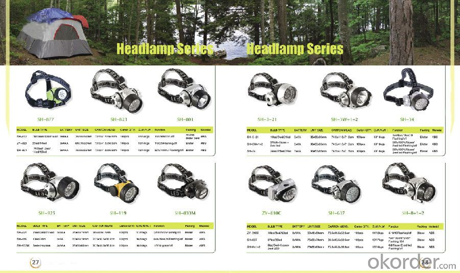 ML0037 outdoor waterproof led headlamp for hat