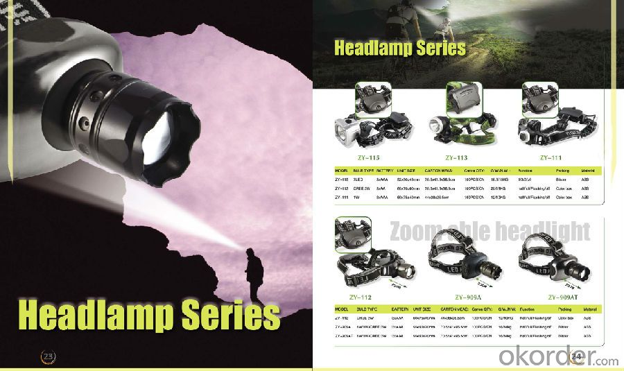 Headlamp 10W XML High Power Aluminum Zoomable Rechargeable 1000 Lumen