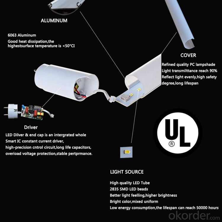 T8 led tube ul dlc approved, 2ft/600mm T8led bulb light T8 led tube