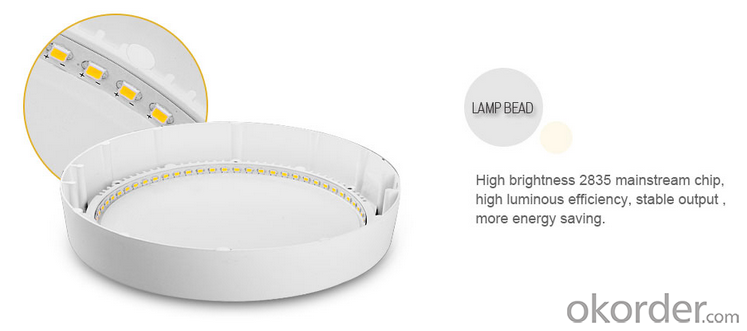 Super Cheap Round LED Panel Light 12W CEILING LIGHT