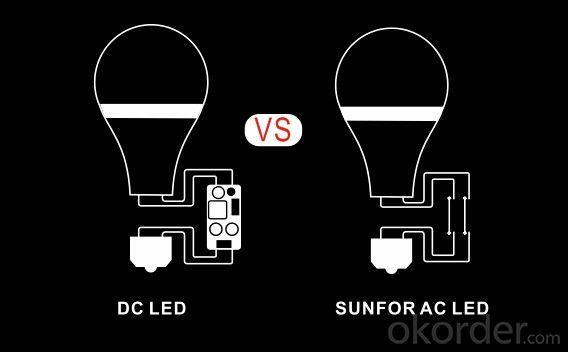 LED MODULE -9W-AC LED LIGHT ENGINE- DOWN LIGHT- INUT AC100V TO AC240 IC ON BOARD LED