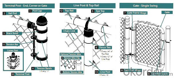 Galvanized Chain Link Fence From Factory