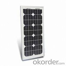 Poly Solar Panel 315W B Grade with Cheapest Price
