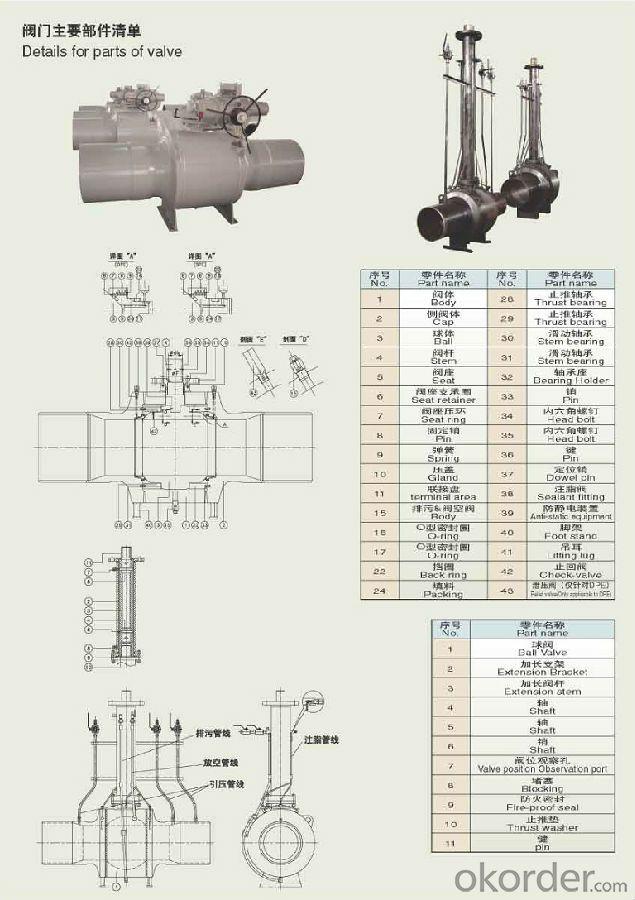 BALL VALVE of Forging Steel Full-welded  API6D/CE/ISO9001 CERTIFIED