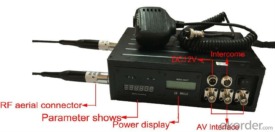COFDM Video Transmitter with Two Way Audio Transmission System