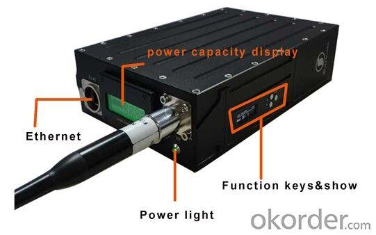 Wireless rf Ethernet Transceiver TDD-COFDM Full Duplex