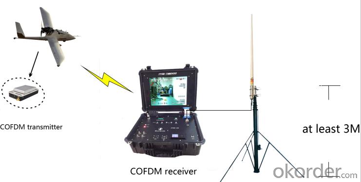COFDM Video Transmitter Special For UAV Using