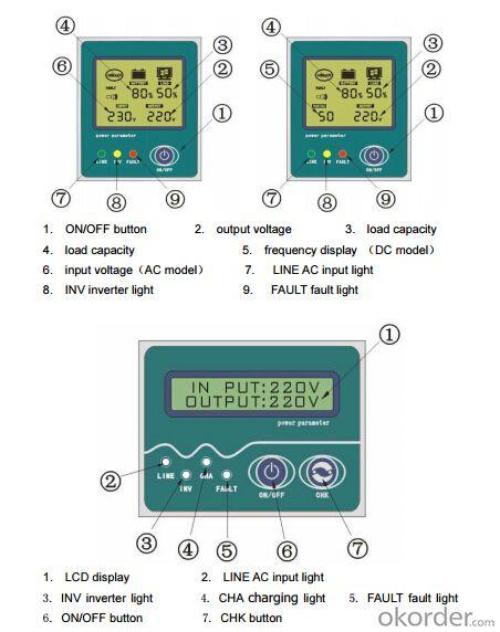 1500W off Grid Power Inverter for UPS Solar Generator