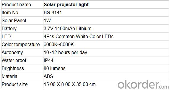 Outdoor Solar Spot Light Solar Power Hot Selling