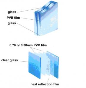 Laminated Glass-1