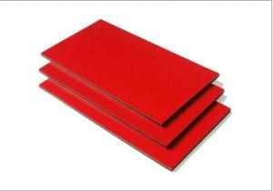 Aluminum Composite Material