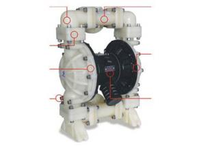 Plastic Diaphragm Pump