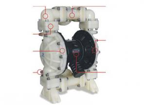 PP Diaphragm Pump