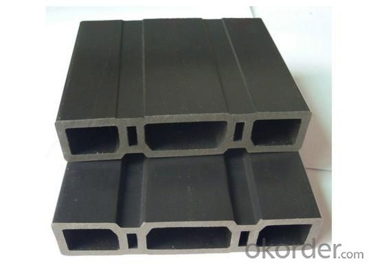 WPC Pallet Material