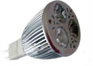LED Hid Spotlight