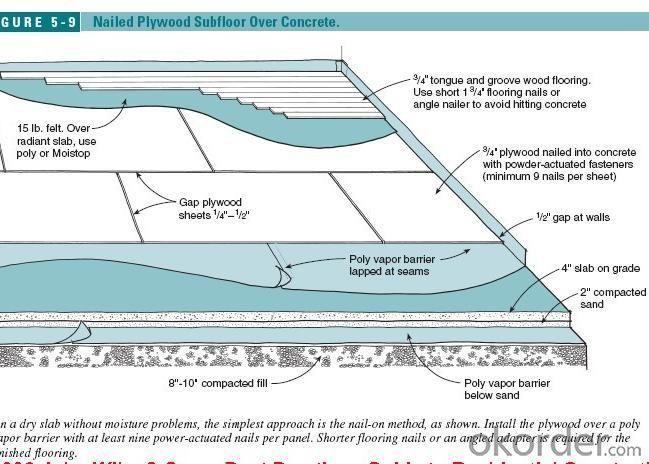 Subfloor &  Underlay