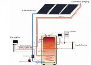 Solar Water Heater FS-PSD Series