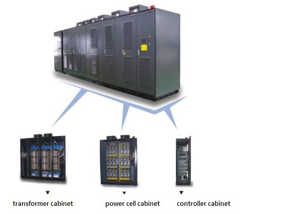High Voltage 6KV Frequency Inverter