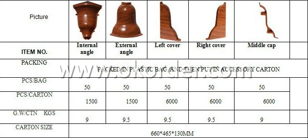 accessory details of Skirting Board(Match 8mm Floor)