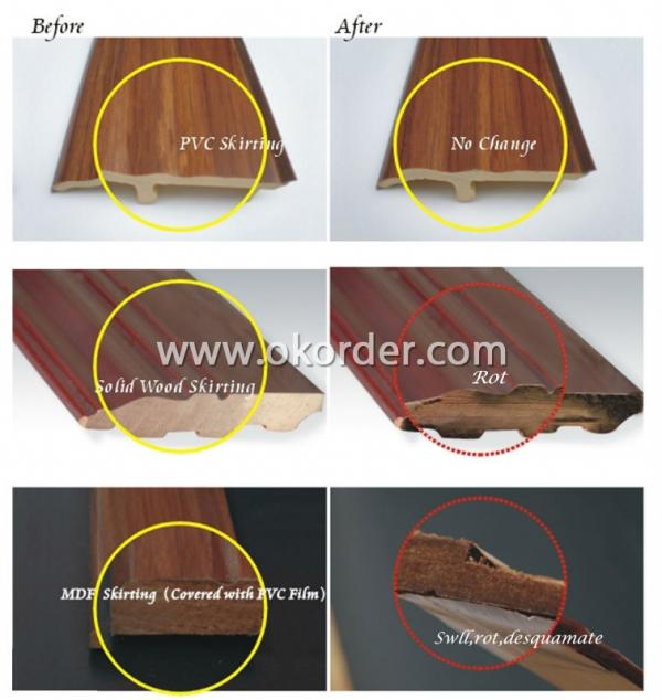 Comparation of PVC products & other material products