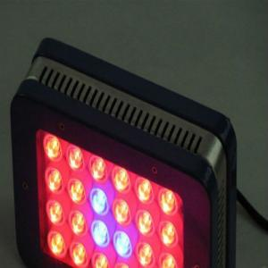 Indoor Mini Led Grow Lights