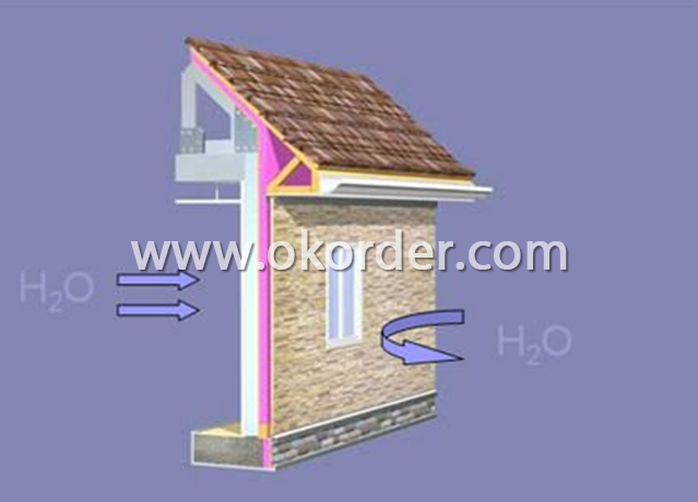 damp-proof character