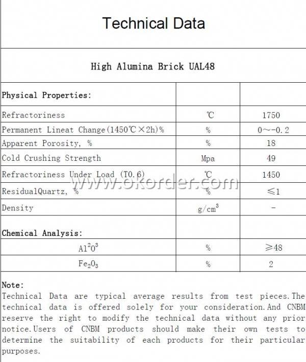 Technical Data of High Alumina Brick UAL48