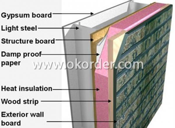 Villa--wall system Affordable House