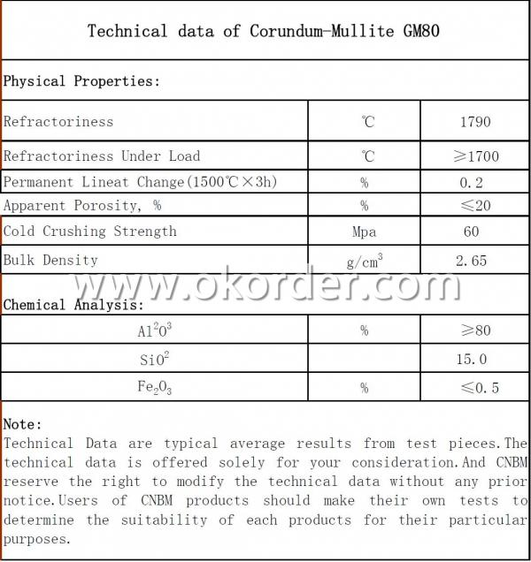 Technical Data of Corundum-Mullite Brick GM80