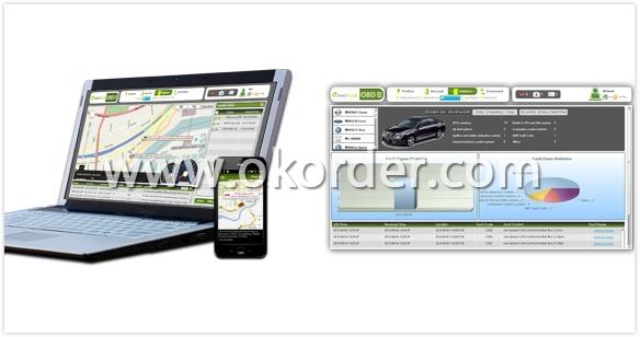 Tracking platform of Plug and Play OBDII GSM GPS Tracker