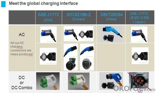Charge Socket SAE J1772