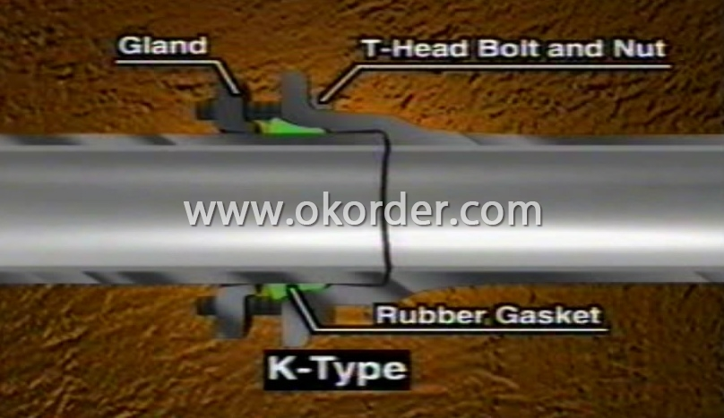 mechanical joint K type Ductile iron pipe