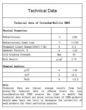 Corundum-Mullite GM85