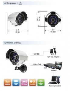 IR Waterproof CMOS Camera Module ,Hot Sale