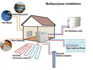 Ground-sourcing Heat Pump, Earth Energy Systems