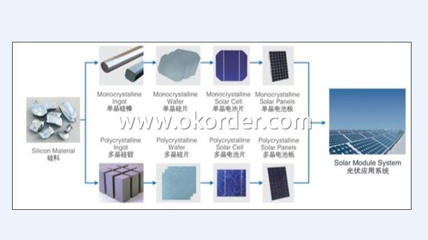 Poly Solar Cell 156mm